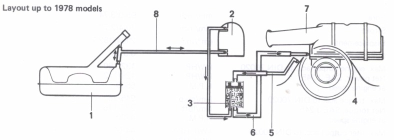 Porsche 911 Rs 2 7 Engine Diagram, Porsche, Free Engine