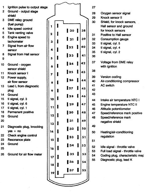 Wiring Diagram For T5 Conversion 3 6 Conversion Dme And Wiring Questions Page 2 Pelican