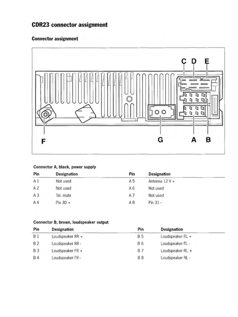 hight resolution of pioneer premier radio wiring diagram pioneer premier wiring diagram wiring a pioneer car stereo pioneer stereo
