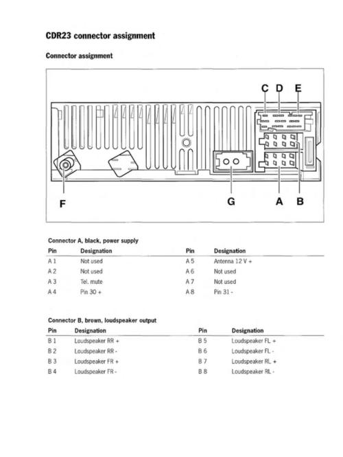 small resolution of pioneer premier radio wiring diagram pioneer premier wiring diagram wiring a pioneer car stereo pioneer stereo