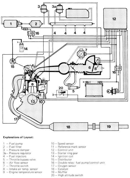 1983 Porsche 944 Vacuum Diagram. Porsche. Auto Wiring Diagram