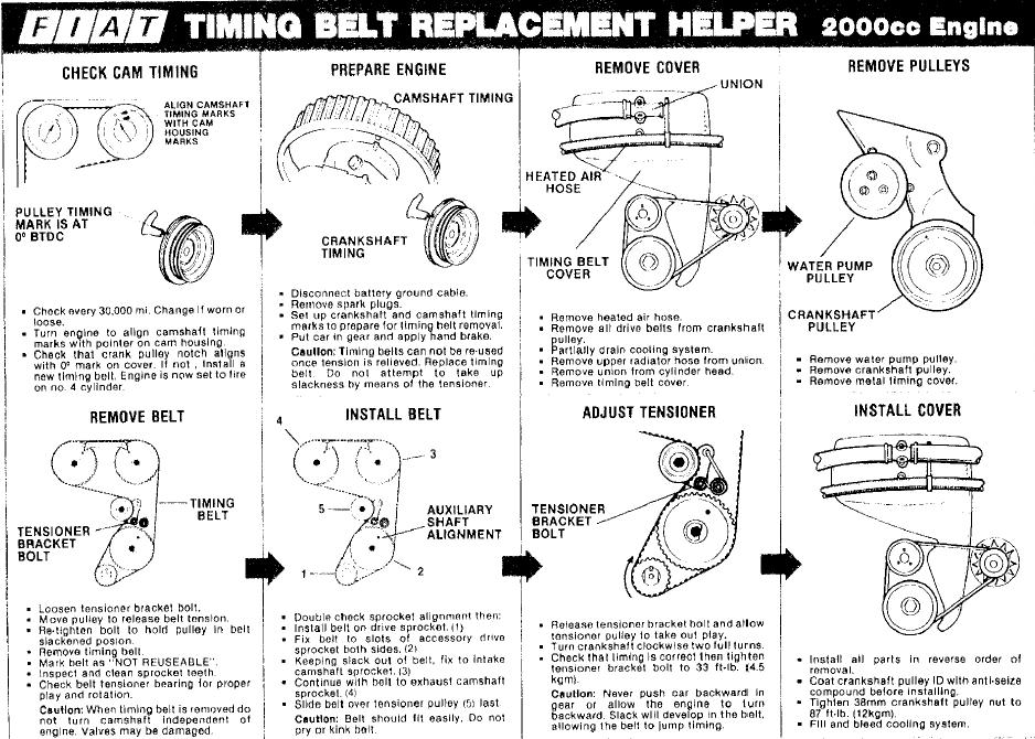 What parts should I order for my timing belt job?