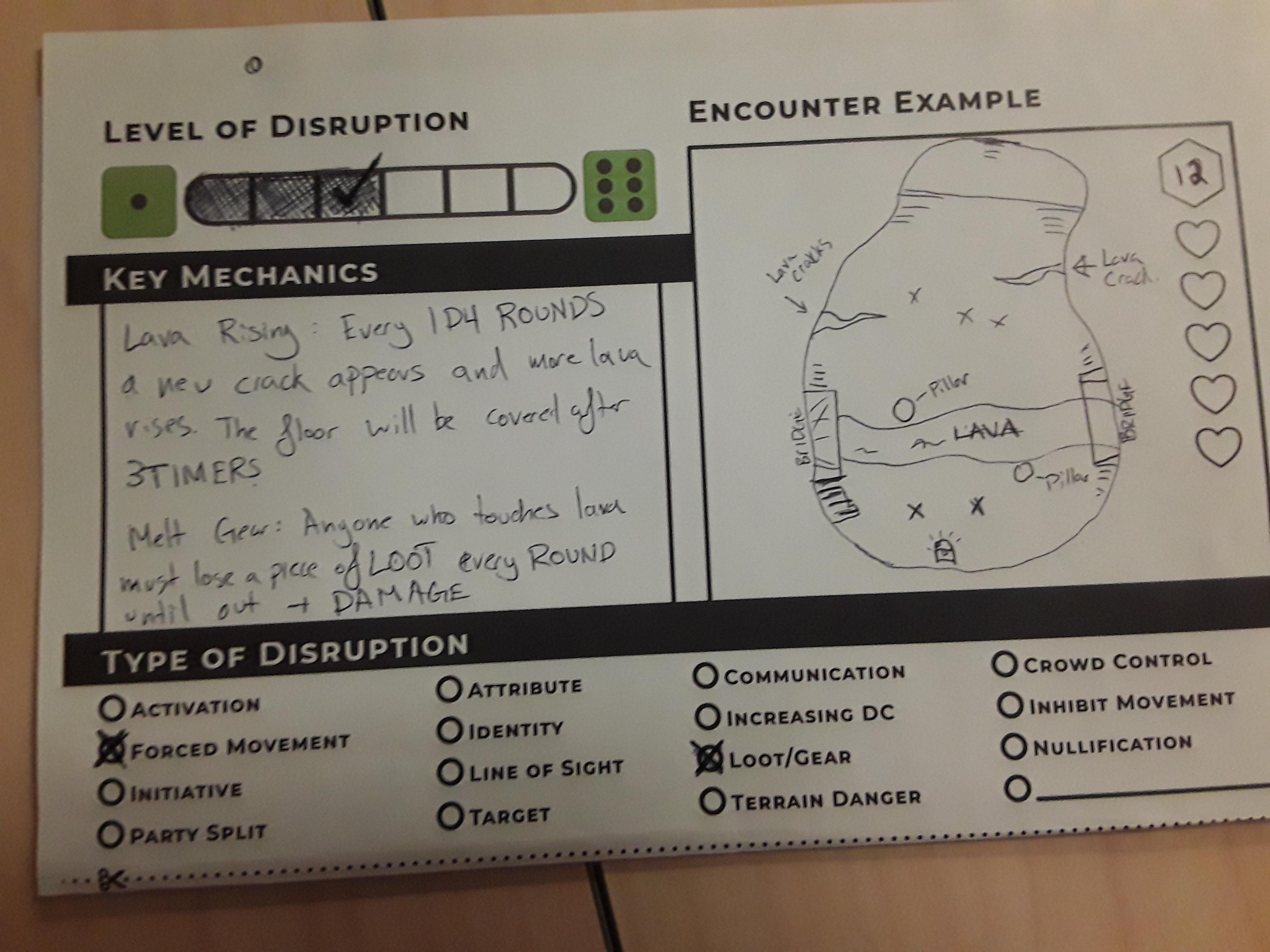Disruption Worksheet