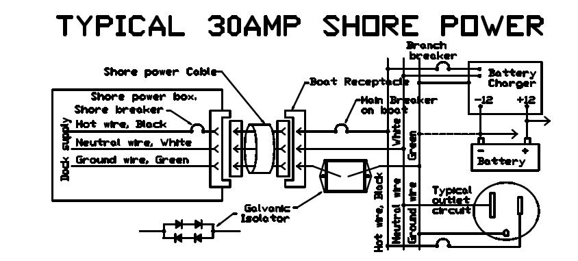 BICRON CAR ALARM WIRING DIAGRAM - Auto Electrical Wiring Diagram on