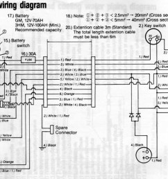 yanmar 1 gm wiring diagram diagram data schema yanmar 850 wiring diagram source yanmar denso alternator  [ 1197 x 712 Pixel ]