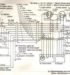 yanmar 1gm wiring diagram diagram data schema exp yanmar 1 gm wiring diagram [ 1173 x 734 Pixel ]