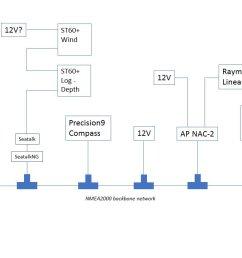 installing nmea 2000 network combined with older raymarine seatalknmea 2000 wiring diagram 19 [ 1280 x 720 Pixel ]
