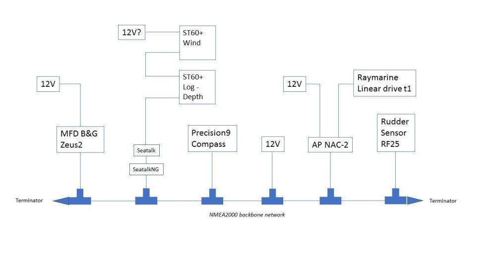 medium resolution of installing nmea 2000 network combined with older raymarine seatalknmea 2000 wiring diagram 19