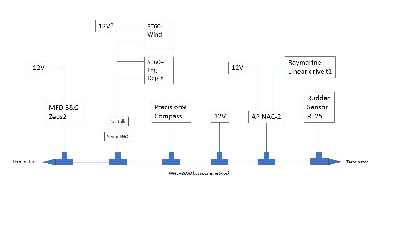 hight resolution of installing nmea 2000 network combined with older raymarine seatalknmea 2000 wiring diagram 19