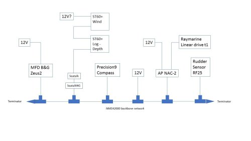 small resolution of installing nmea 2000 network combined with older raymarine seatalknmea 2000 wiring diagram 19