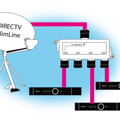 Directv Swm 8 Wiring Diagram Ipf Driving Lights White Paper: Extending Your Signal - The Solid Blog