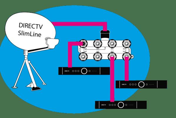 dish split8?resize\=600%2C404 swm5 wiring diagram wiring diagrams directv swm wiring diagram at gsmx.co
