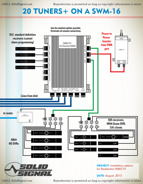 20 tuners swm 16 wiring diagram DirecTV Genie Installation Diagram at gsmx.co