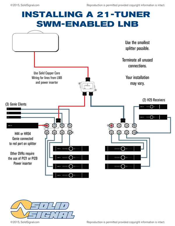 solid signal wiring diagrams  schematic wiring diagram