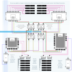 Directv Swm Setup Diagram Piaget Vs Vygotsky Venn 16 Wiring | Get Free Image About
