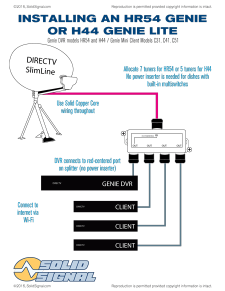 swm 5 lnb wiring diagram basic car electrical lights install directv toyskids co images gallery