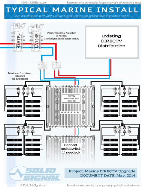 swm 32 wiring diagram 4 way switch with dimmer directv : 29 images - diagrams | bakdesigns.co
