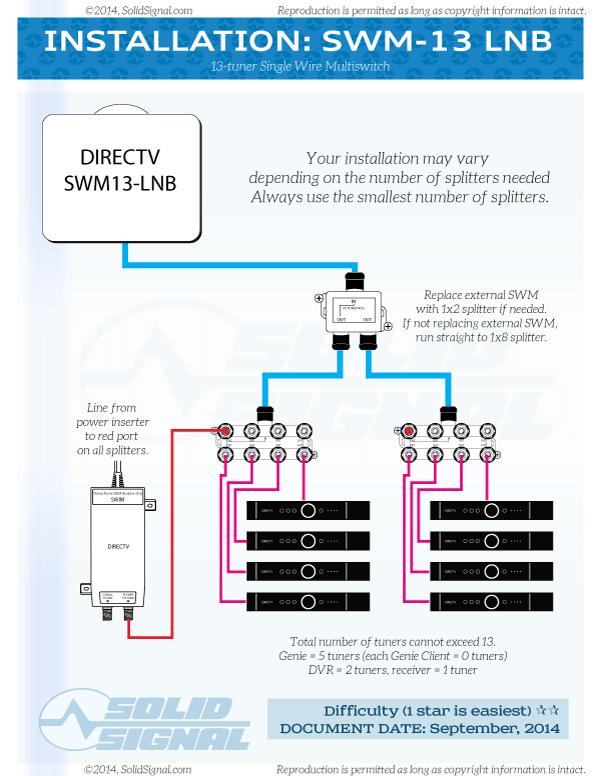 SWM13LNB Install swm lnb wiring diagram SWM Multiswitch Wiring-Diagram at fashall.co