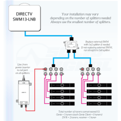 Directv Swm 16 Wiring Diagram Underfloor Heating Combi Boiler 29 Images Swm13lnb Install Solid Signal S Hands On Review 13 Lnb The