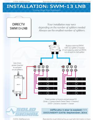 DIRECTV SWM13 LNB NextGeneration Slimline3 (SWM13LNB