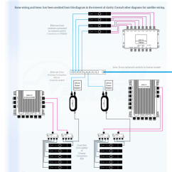 Christmas Lights Wiring Diagram Forums Haldex Trs Directv Whole Home Dvr Gallery - Sample And Guide