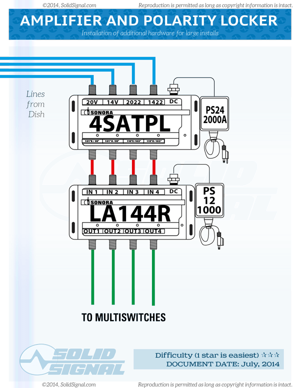 directv swm switch wiring diagram wiring diagram swm 16 multiswitch power inserter 2 8 way spliters directv swm 8 wiring diagram