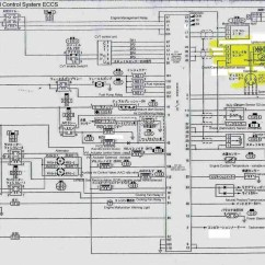 Rb20 Wiring Diagram Vw T1 Rb25det Tps Nissan