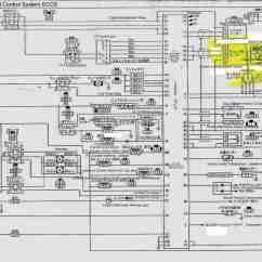 Rb25 Neo Colour Wiring Diagram Arc 3700 Switch Panel Rb25det Tps Nissan