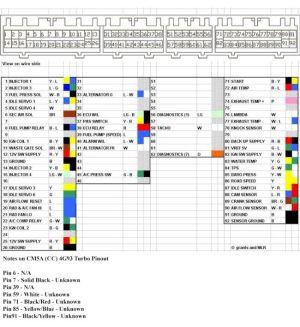 LF 4G93T GSR CM5A Version ECU diagram pinout