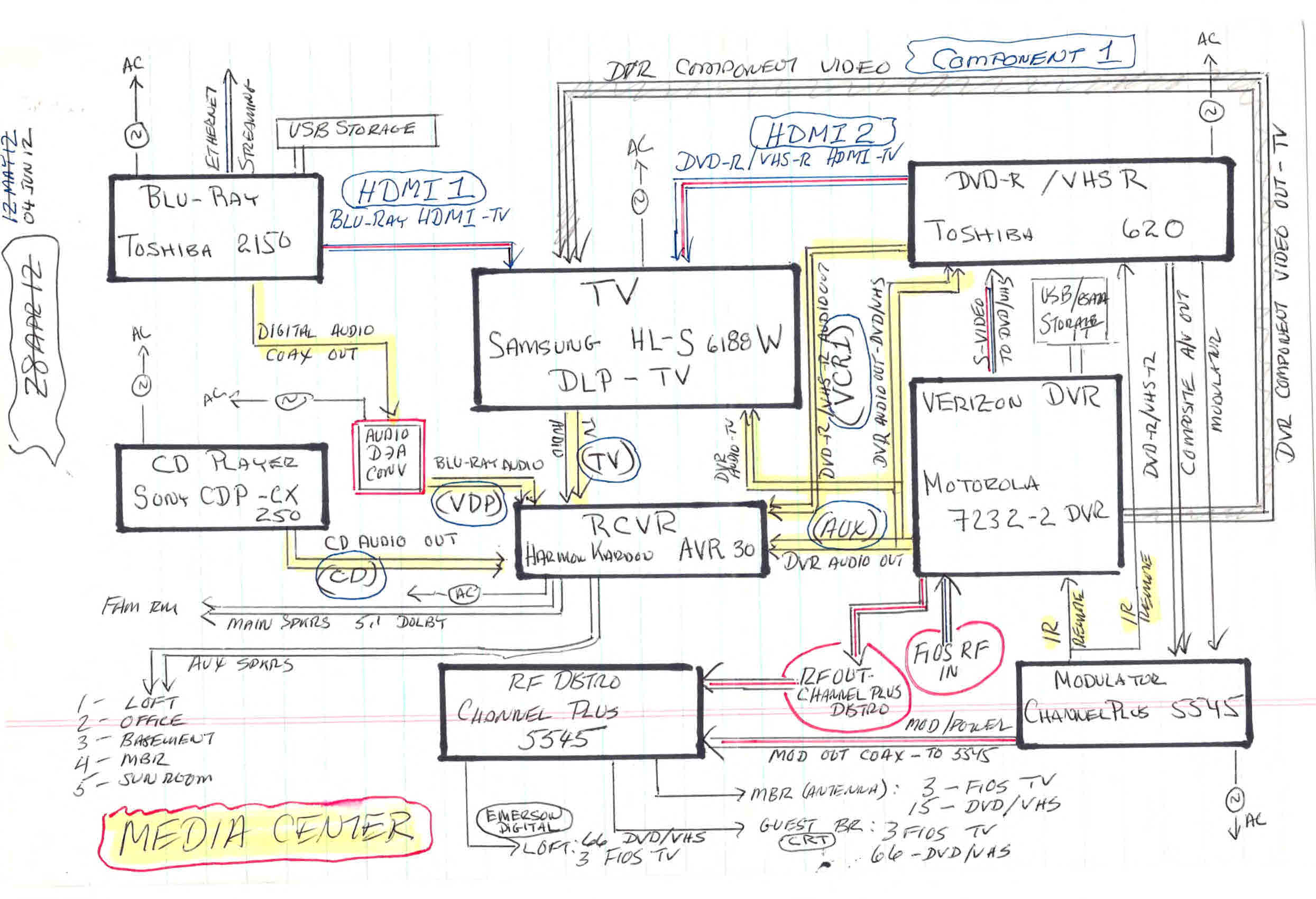 images of verizon fios tv installation diagram [ 2489 x 1700 Pixel ]