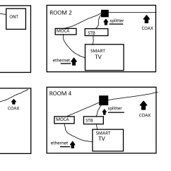 Rs485 2 Wire Connection Diagram Of An Atom Element Daisy Chain Wiring And Fuse Box
