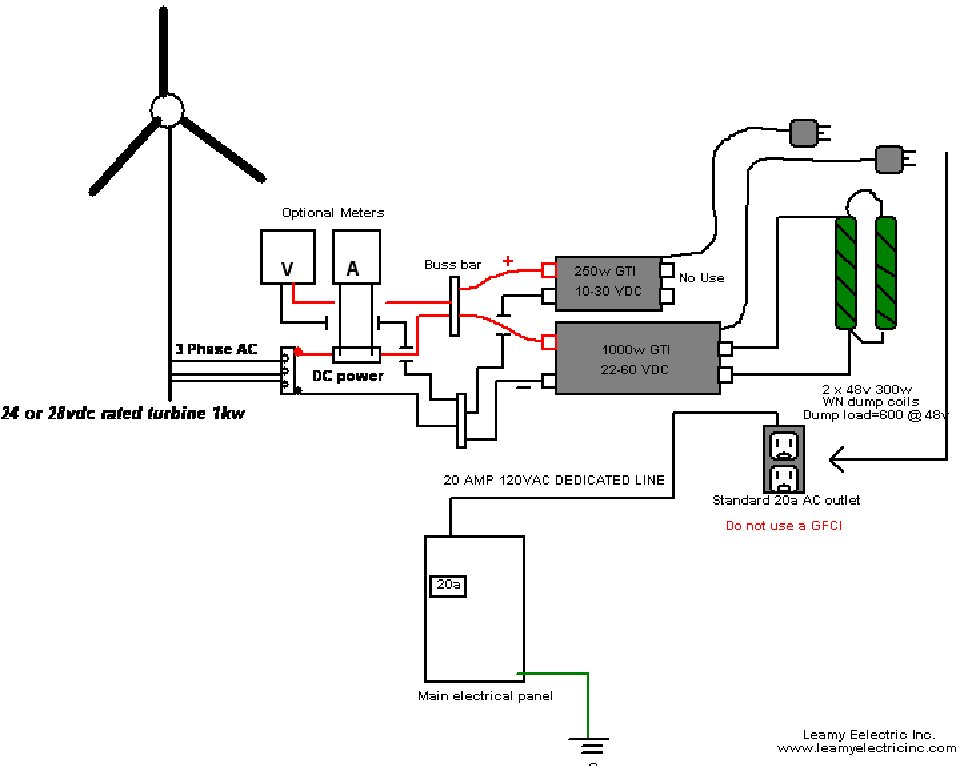wind turbines wiring diagram