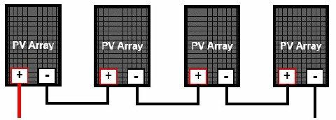 Solar Pv System Wiring Diagram, Solar, Free Engine Image