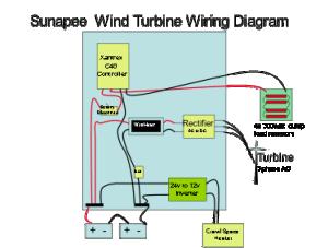Newbie Wiring Diagram Reality Check | WindyNation Community Forums