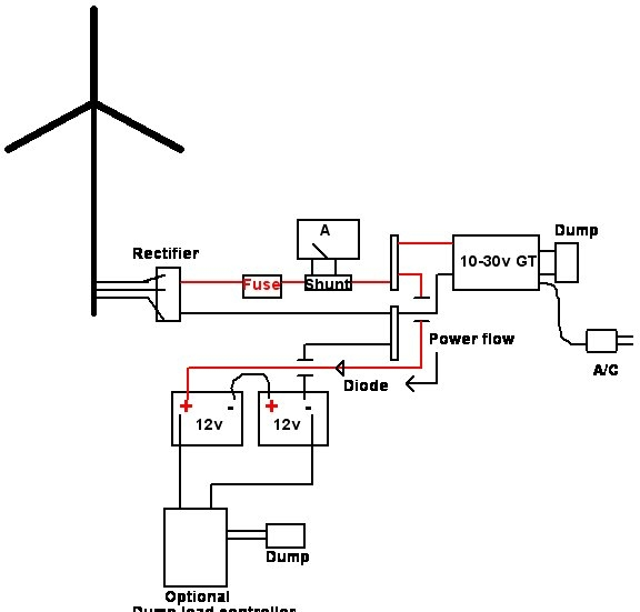 Wiring diagram china GTI with battry clamping