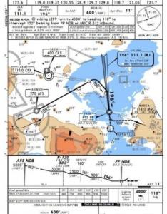 Remember it was  loc and not ils has no gs also lowi position shifted technical support cubby   corner  rh forums plane