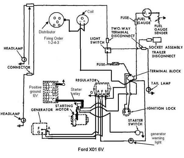 8n 12v wiring diagram truck lite 80800 ford 871 - forum yesterday's tractors