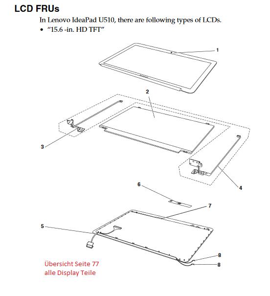 Rahmen Ideapad U510-Deutsche Community