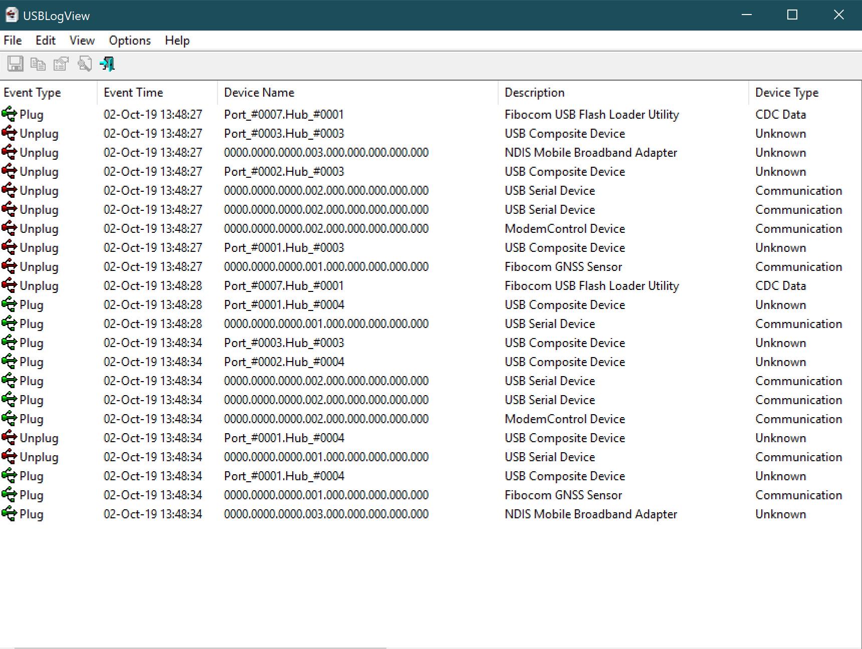 Fibocom L850-GL WWAN Problems on Multiple T480s Laptops-English Community