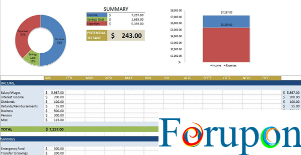 Free Excel Financial Spreadsheets For Business For Upon