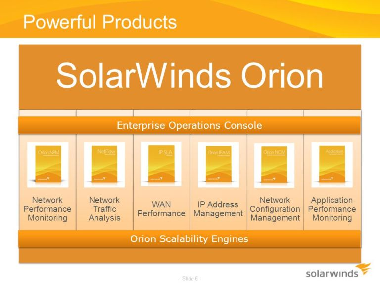 SolarWinds Orion