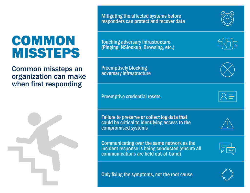 Common Missteps an organization can make when first responding.