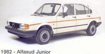 Alfasud Junior