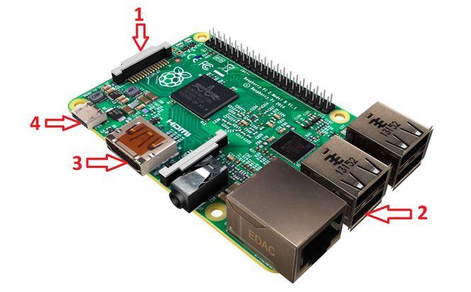 Install Wiringpi Raspberry Pi 2
