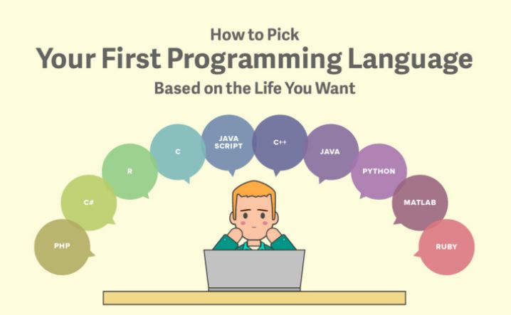 how-to-pick-choose-select-first-programming-language
