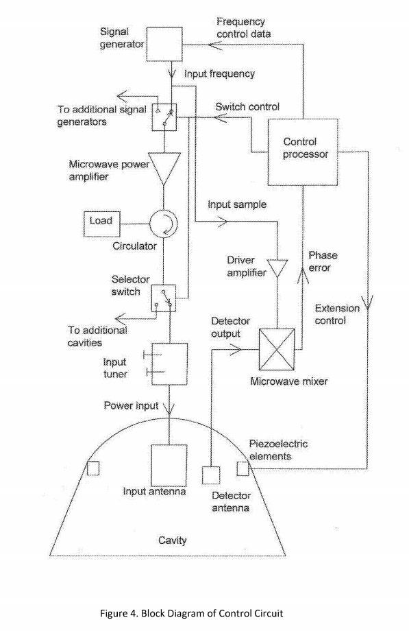 emdrive-patent-diagram