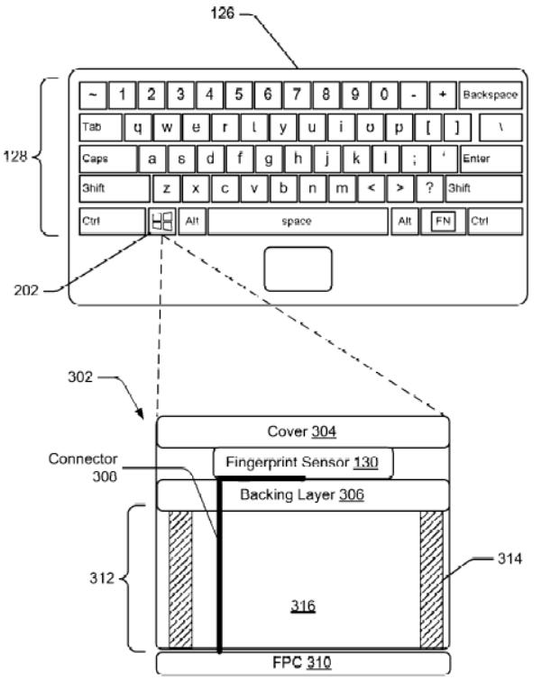 Sensor sidik jari paten Microsoft