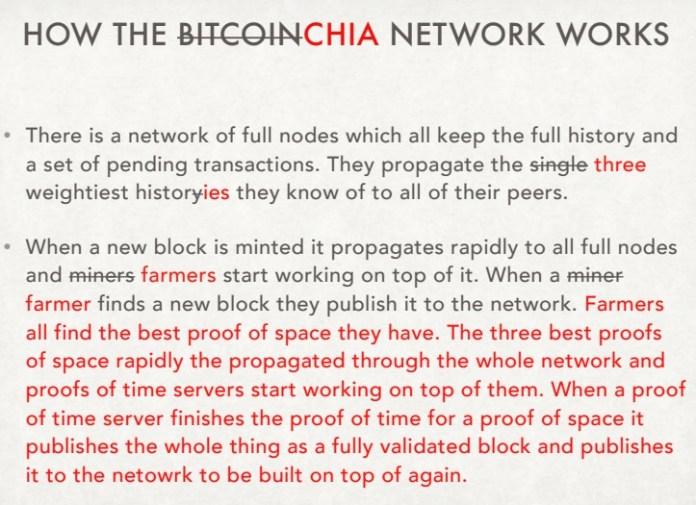 Image: Chia Network