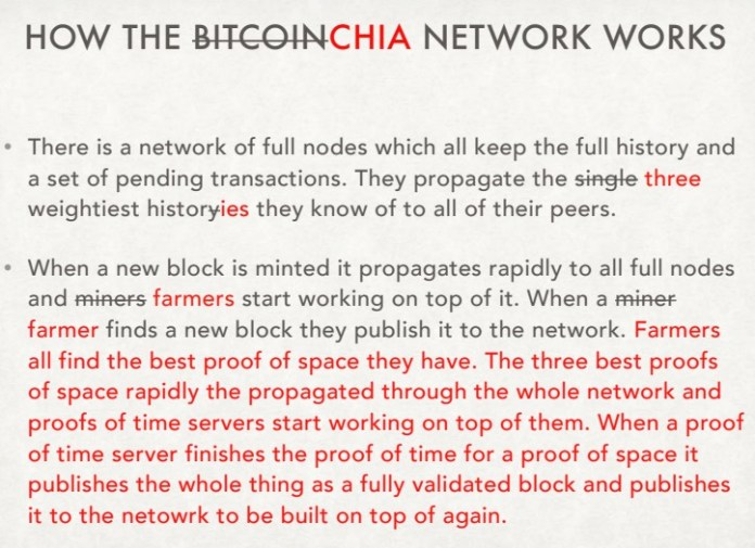 Image: Chia Network