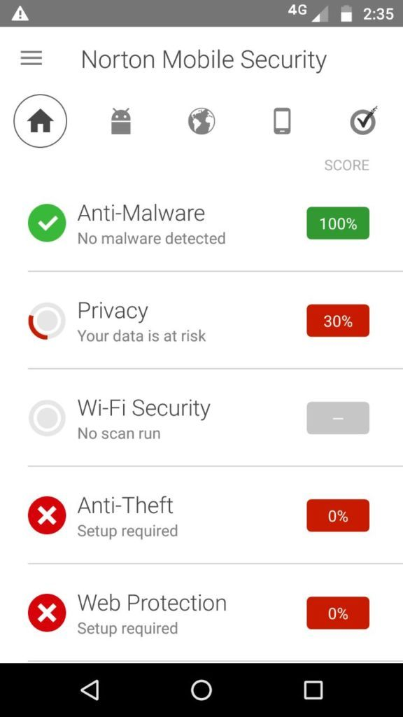 11 Best Free Android Antivirus Apps To Keep Your Device Secured in